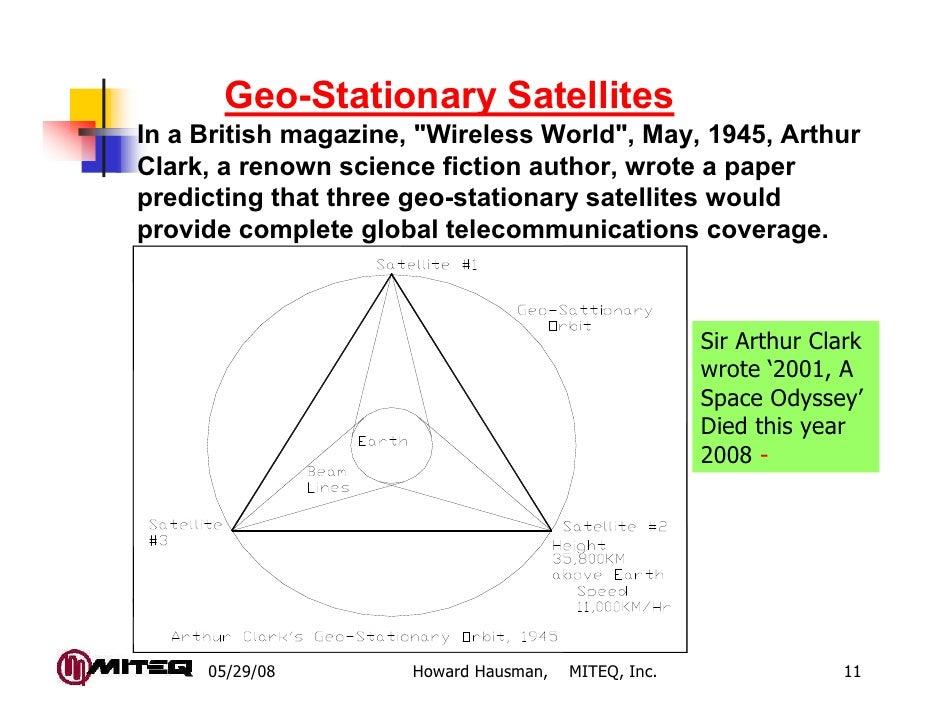 "Geo-Stationary SatellitesIn a British magazine, ""Wireless World"", May, 1945, ArthurClark, a renown science fiction author,..."