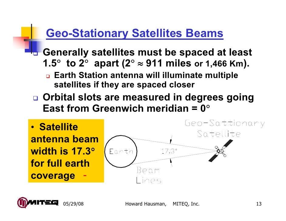 Geo-Stationary Satellites Beams  Generally satellites must be spaced at least  1.5° to 2° apart (2° ≈ 911 miles or 1,466 K...