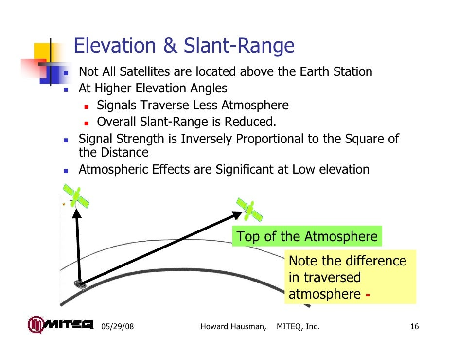 Elevation & Slant-RangeNot All Satellites are located above the Earth StationAt Higher Elevation Angles   Signals Traverse...
