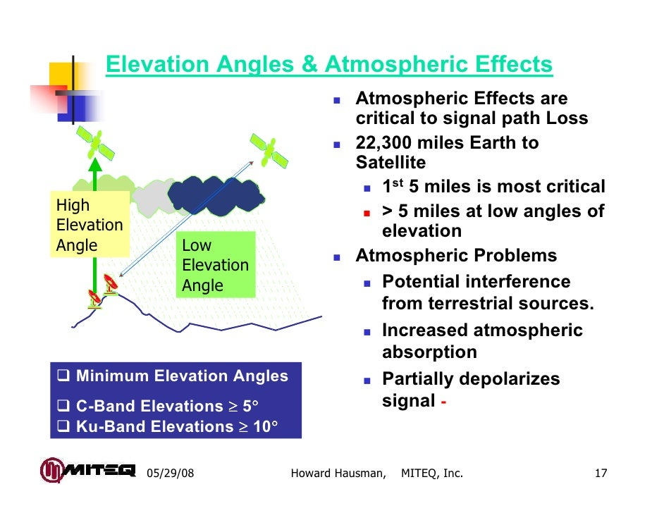 Elevation Angles & Atmospheric Effects                                       Atmospheric Effects are                      ...