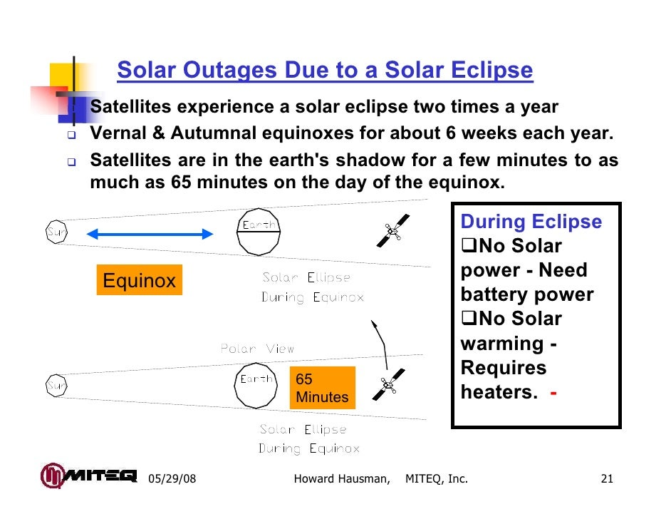 Solar Outages Due to a Solar EclipseSatellites experience a solar eclipse two times a yearVernal & Autumnal equinoxes for ...