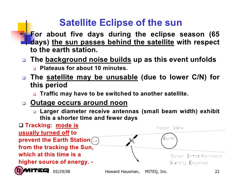 Satellite Eclipse of the sun   For about five days during the eclipse season (65   days) the sun passes behind the satelli...