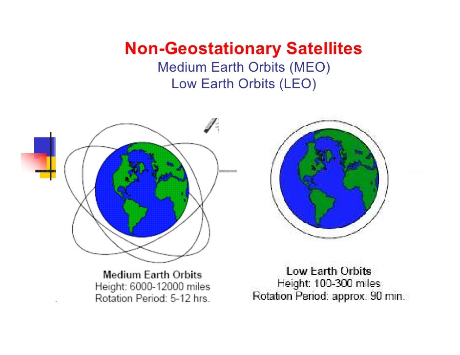 Non-Geostationary Satellites   Medium Earth Orbits (MEO)    Low Earth Orbits (LEO)