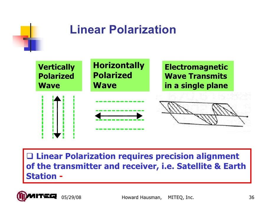 Linear Polarization                  Vertically                  Horizontally                      Electromagnetic        ...