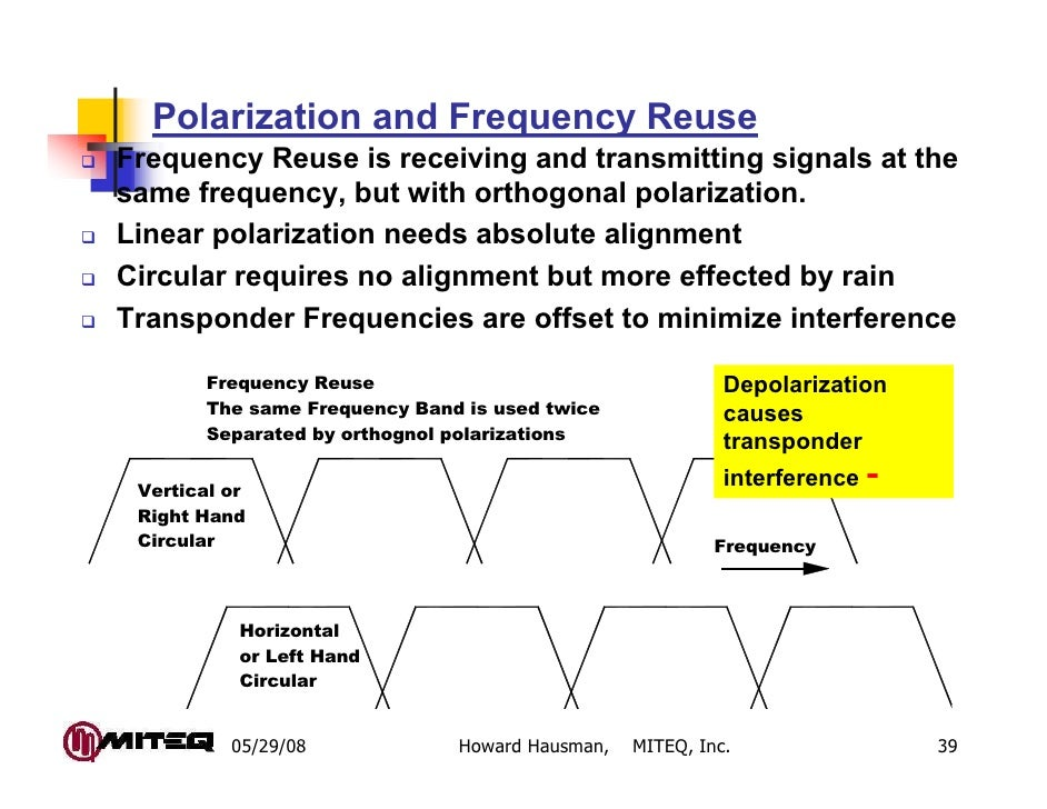 Polarization and Frequency ReuseFrequency Reuse is receiving and transmitting signals at thesame frequency, but with ortho...