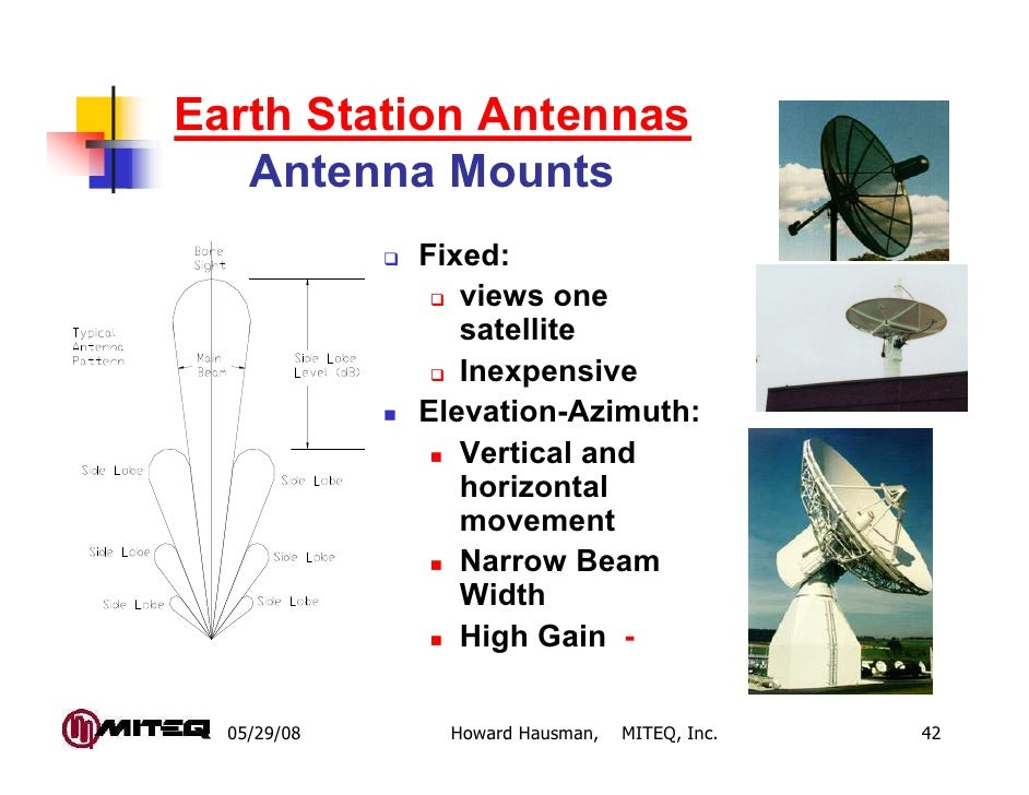 Earth Station Antennas   Antenna Mounts             Fixed:                views one                satellite              ...