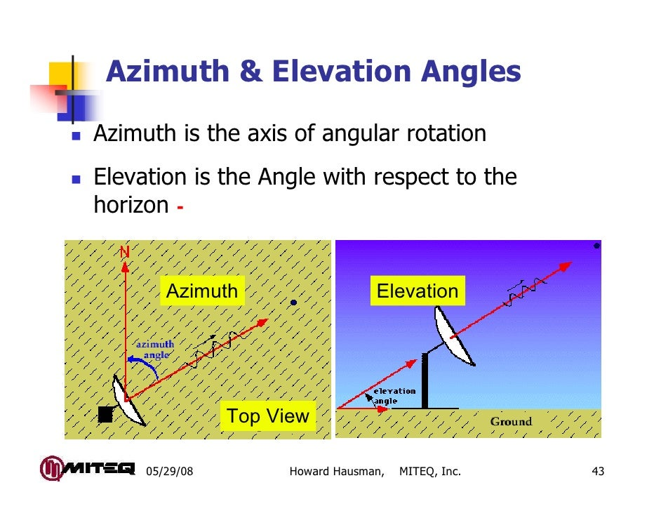 Azimuth & Elevation AnglesAzimuth is the axis of angular rotationElevation is the Angle with respect to thehorizon -      ...