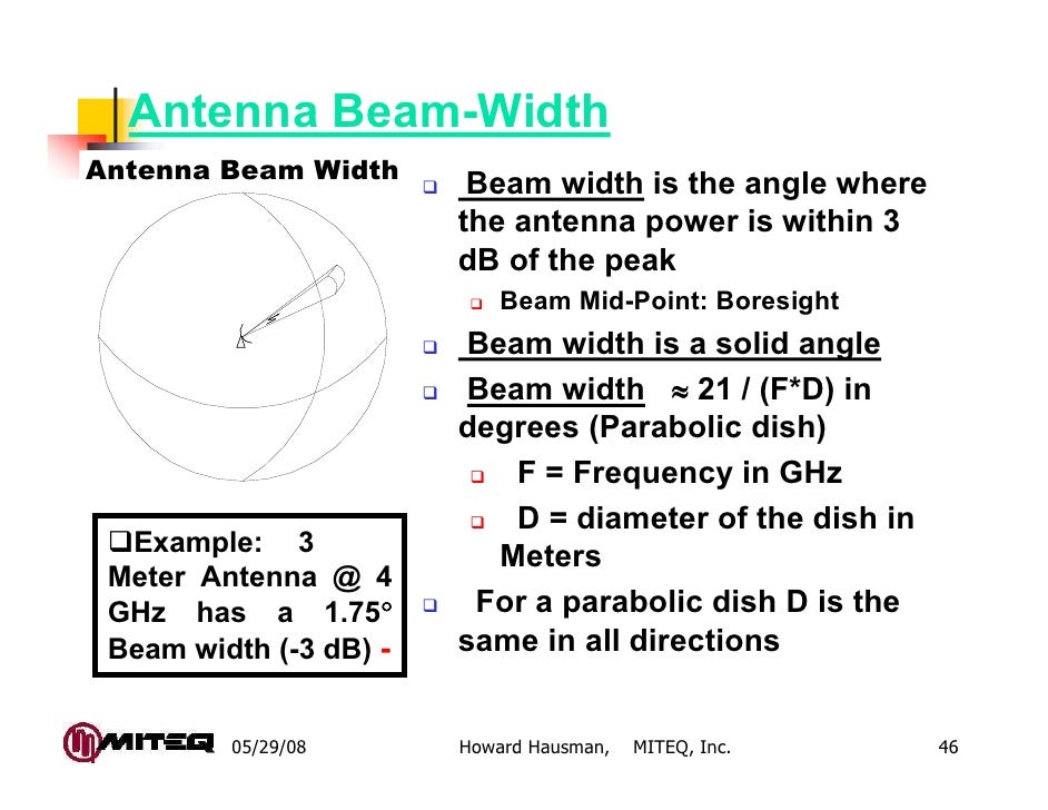 Antenna Beam-WidthAntenna Beam Width                         Beam width is the angle where                        the ante...
