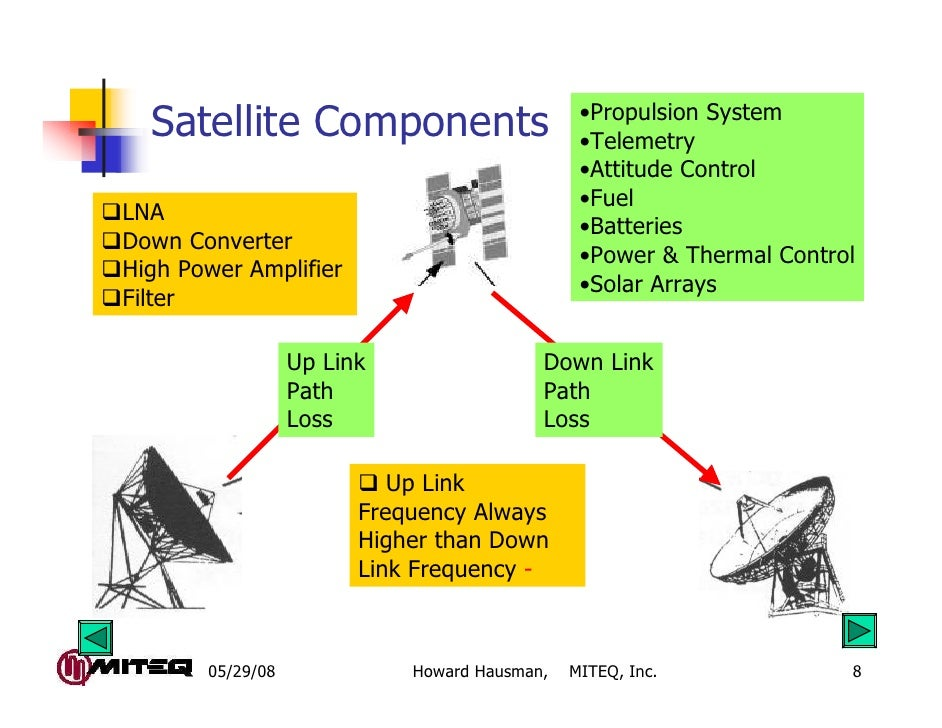 •Propulsion System  Satellite Components                         •Telemetry                                               ...