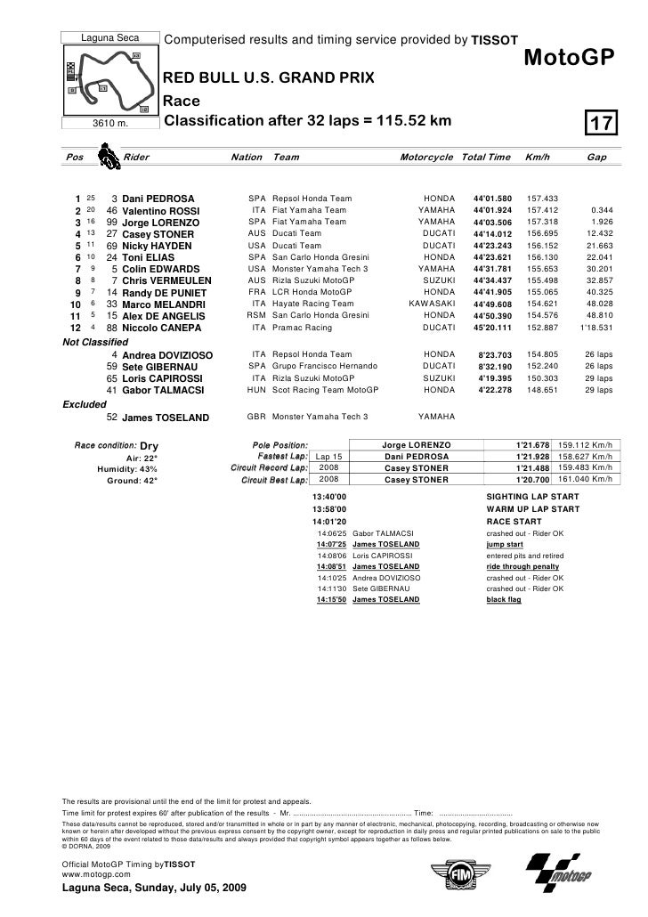 Laguna Seca                     Computerised results and timing service provided by TISSOT                                ...
