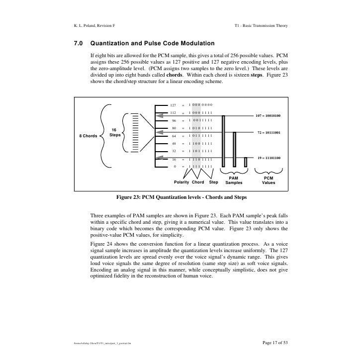 K. L. Poland, Revision F                                                               T1 - Basic Transmission Theory7.0  ...