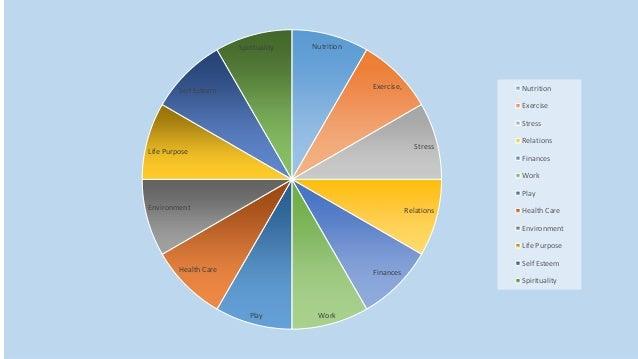 Kk Pie Chart