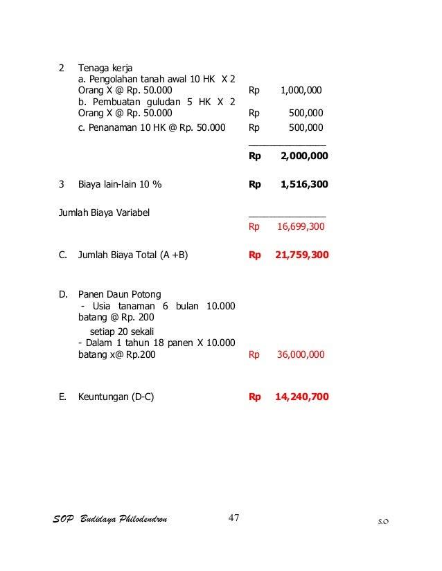 SOP Budidaya Philodendron S.O 2 Tenaga kerja a. Pengolahan tanah awal 10 HK X 2 Orang X @ Rp. 50.000 Rp 1,000,000 b. Pembu...