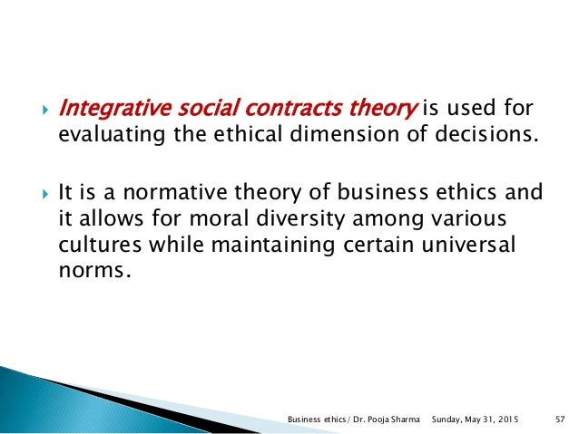 Ethical Principles Of Consensual Relationship Agreements Research
