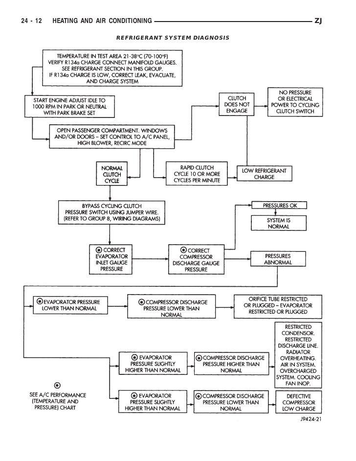 95zj24pdf 12 728?cb=1343246244 100 [ air compressor wiring diagram pdf ] astra air  at soozxer.org