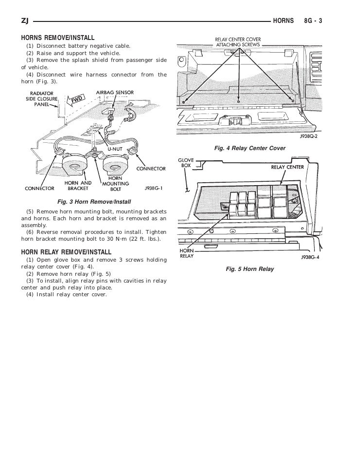 95zj_8g pdf(2) raise and support the vehicle (3) remove the splash shield from passenger sideof vehicle (4) disconnect wire harness connector from thehorn (fig