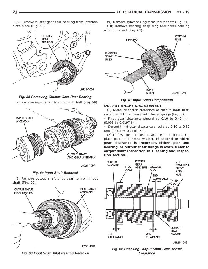 zj ax 15 manual transmission 21 - 19 (6) remove cluster gear rear bearing  from interme- (9) remove synchro ring from input shaft (fig  61) diate  plate (fig