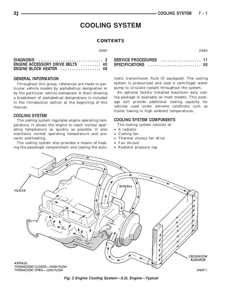 95ZJ 7 PDF