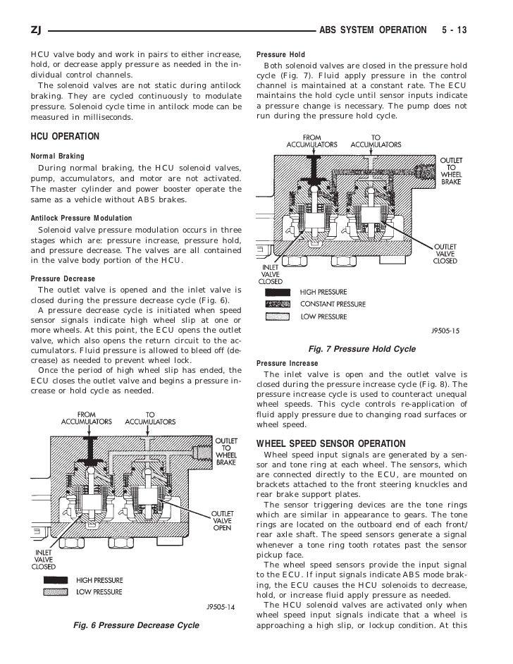 95ZJ_5 PDF