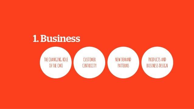 1. BusinessTHECHANGINGROLEOFTHECMOCUSTOMERCENTRICITYNEWDEMANDPATTERNSPRODUCTSANDBUSINESSDESIGN