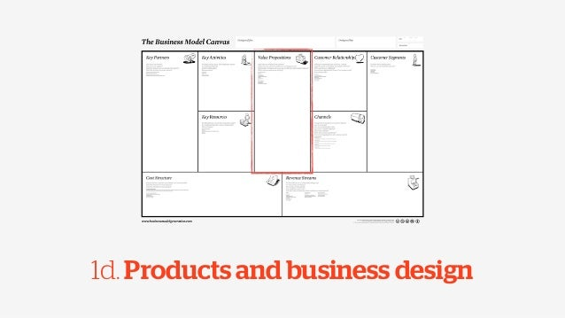 1d. Products and business design