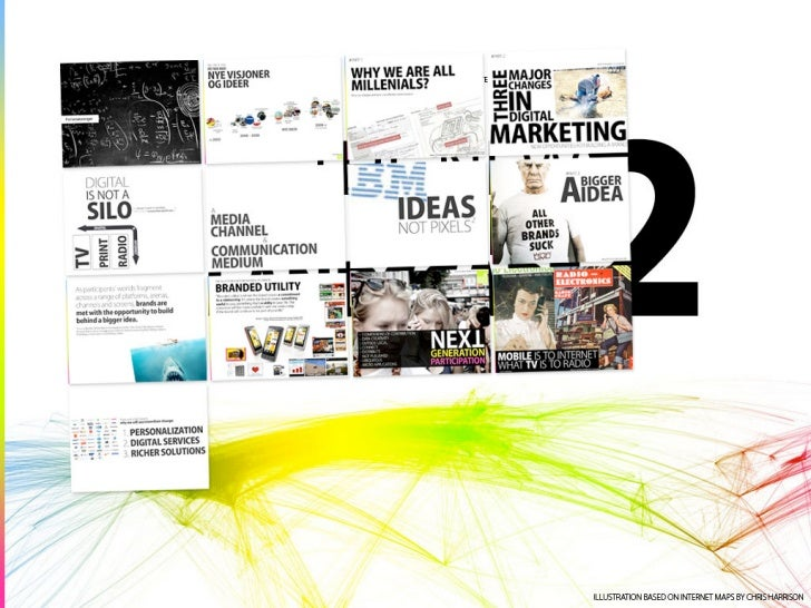 The New Brand Landscape 2