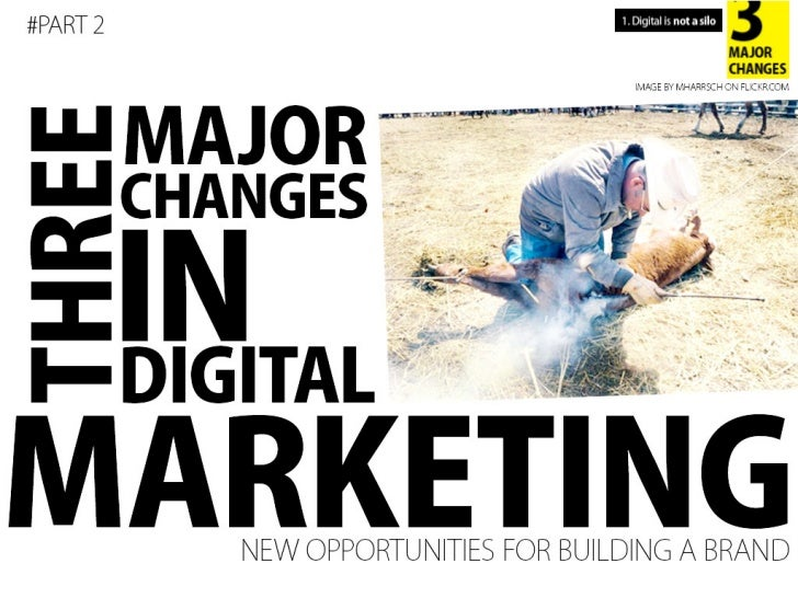 Three Major Changes In Digital Marketing