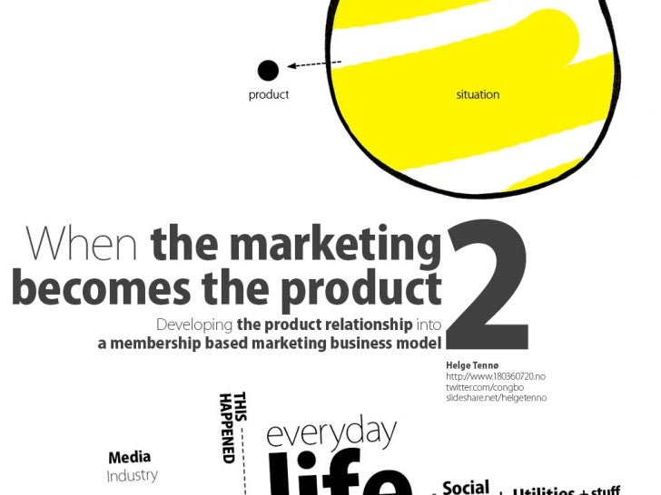 When the Marketing Becomes the Product 2