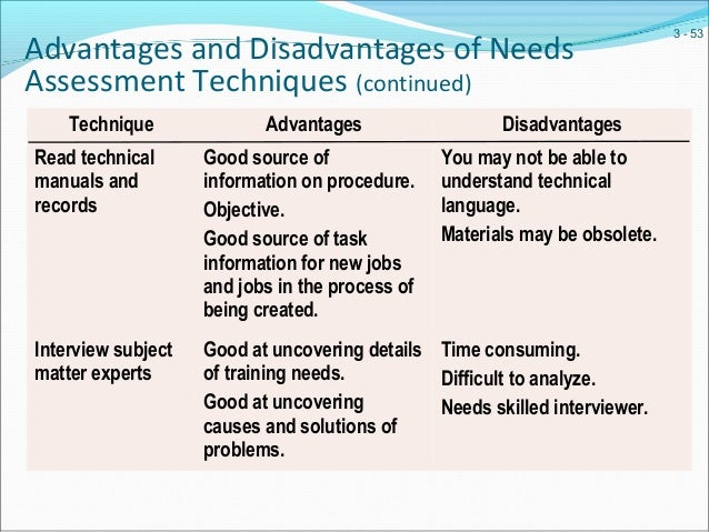 advantage and disadvantage of job instruction training Ten disadvantages of online courses  i also think it's an advantage for the  the real disadvantage to an internet-based course is that you might not own.