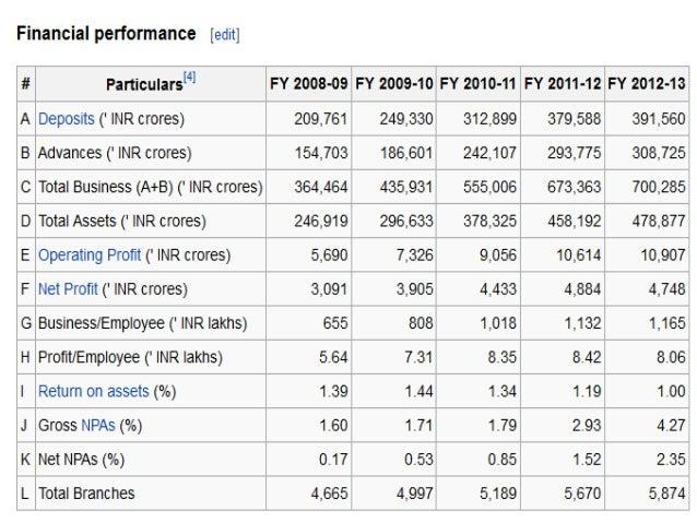 punjab national bank share price in 2013