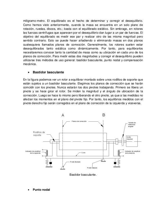 Fantástico Construir Bastidor Basculante Imágenes - Ideas ...