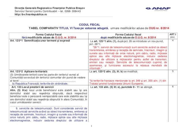 Direc ia General Regional a Finan elor Publice Bra ov Serviciul Servicii pentru Contribuabili - tel. 0268- 308443 http://b...