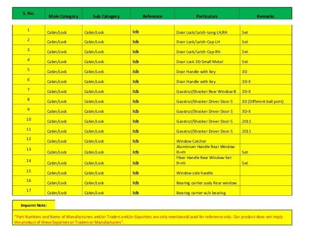 List of Backhoe 3D-X Spare parts, JCB Spare parts, Backhoe