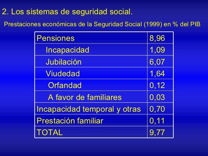 2. Los sistemas de seguridad social.Prestaciones económicas de la Seguridad Social (1999) en % del PIB          Pensiones ...