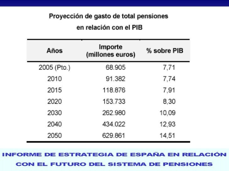 Tipos de cotización, 1999. Régimen general                          %Emp.     %Traba.         %totalContingenciascomun...