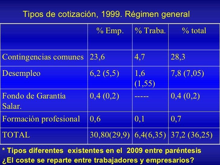 Relación entre cotizaciones y pensionesb) Sistema de capitalizaciónIgual que un fondo privado de pensiones.   Los importes...