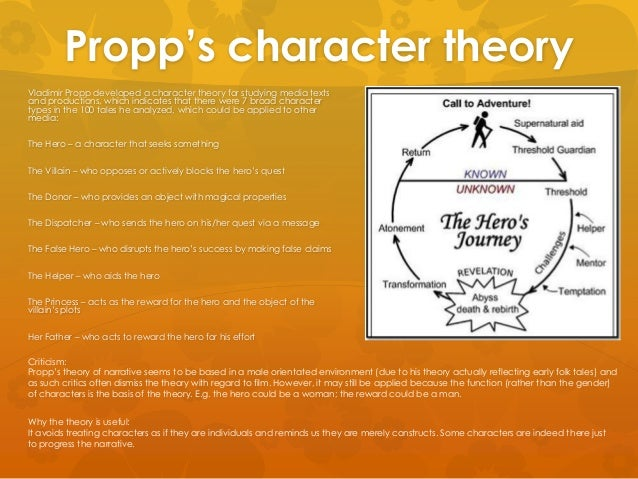 Propp's character theory Vladimir Propp developed a character theory for studying media texts and productions, which indic...