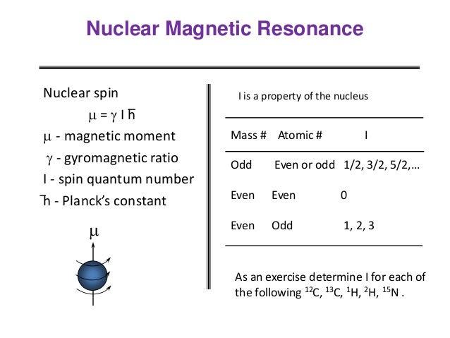 Atomic Mass Diagram C13 Electrical Work Wiring Diagram