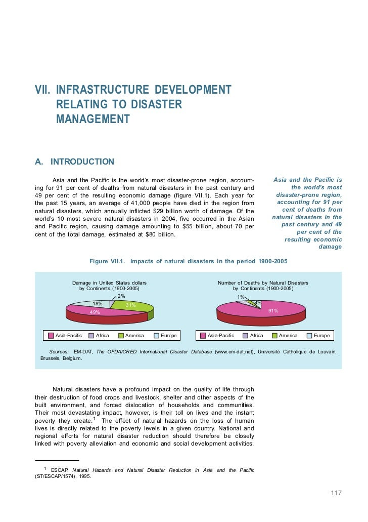 VII. Infrastructure Development Relating to Disaster ManagementVII. INFRASTRUCTURE DEVELOPMENT     RELATING TO DISASTER   ...
