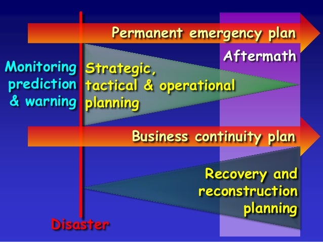 Nato Atc Planning And Management Perspective On