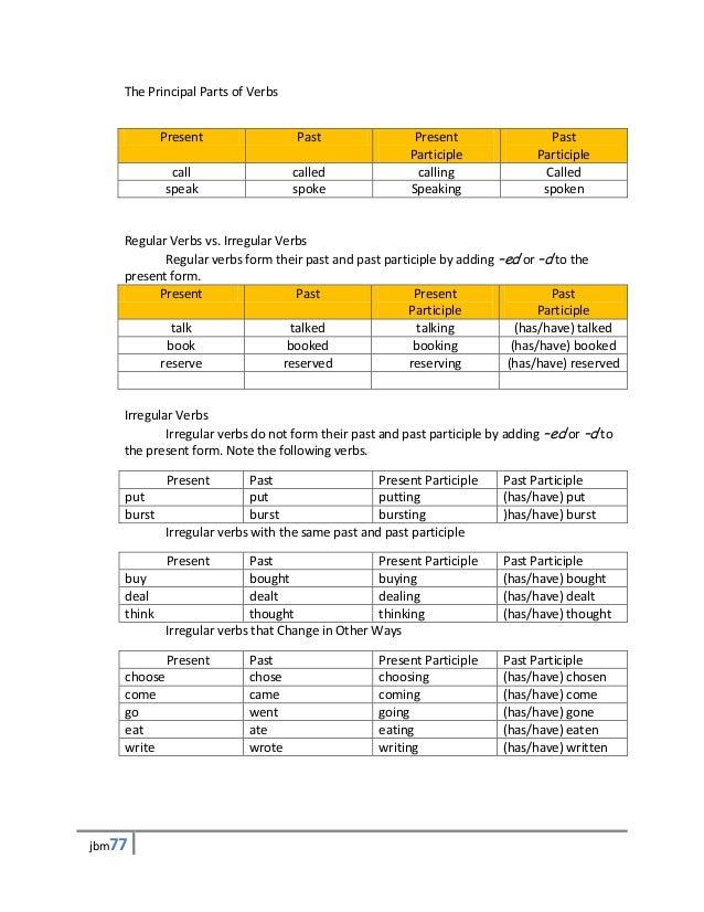 13 days call center training module