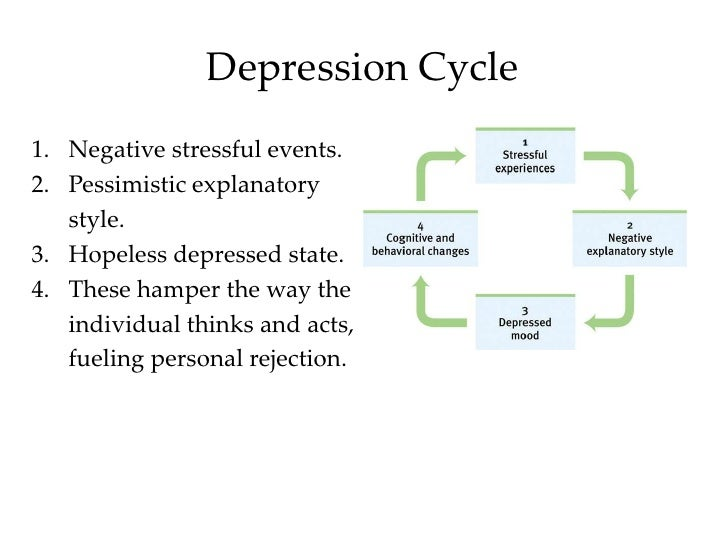 theories of depression analysis Although these theories offer an explanation for depression in the general population, freud and abraham also suggest some theories for the.