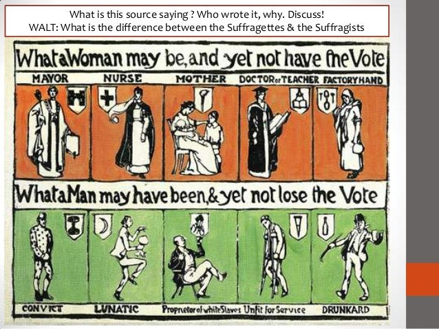 What is this source saying ? Who wrote it, why. Discuss! WALT: What is the difference between the Suffragettes & the Suffr...
