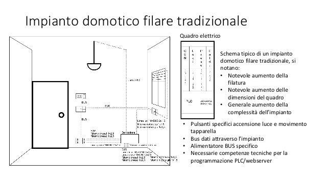 Schema Elettrico Per Domotica : Domotica