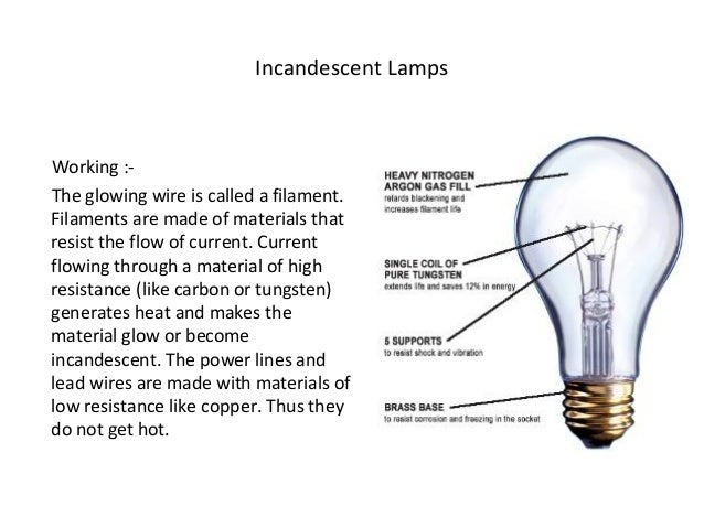 electrical lamps and their types 15 638?cb=1480344436 electrical lamps and their types
