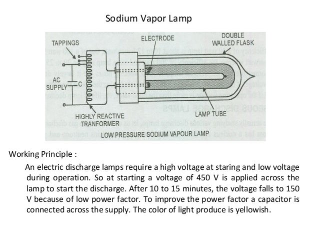 Mercury vapor wiring diagram wiring diagram wiring diagram for sodium vapor light wiring diagram u2022 rh tinyforge co mercury vapor light ballast cheapraybanclubmaster Images