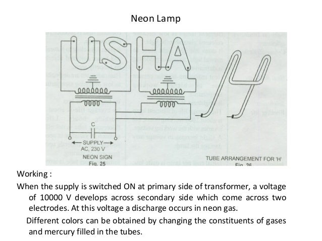 Incredible Neon Tube Wiring Diagram Standard Electrical Wiring Diagram Wiring Digital Resources Apanbouhousnl