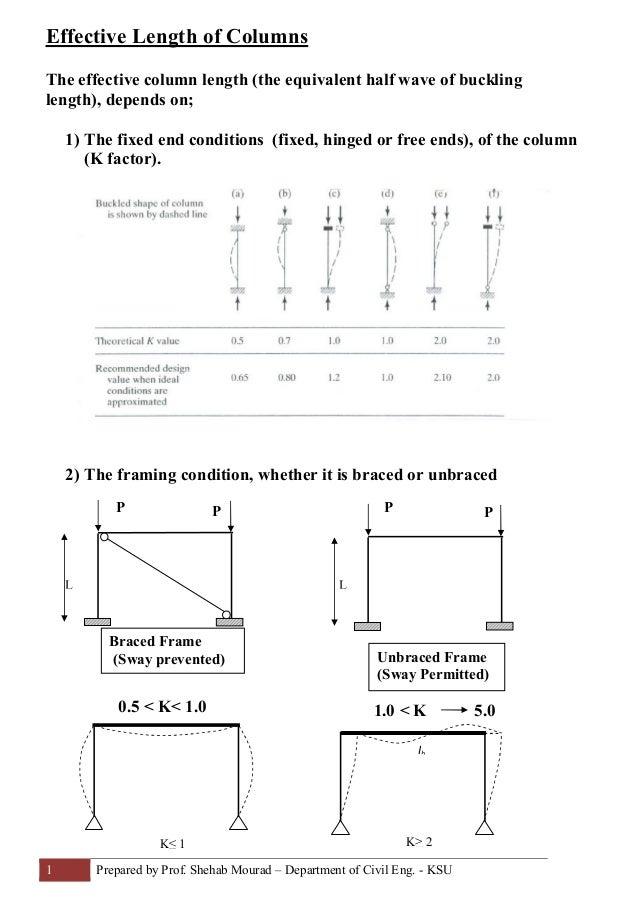 13-Effective Length of Columns (Steel Structural Design