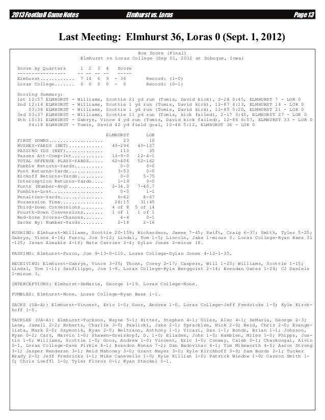 2013 Football Game Notes  Elmhurst vs. Loras  Page 13  Last Meeting: Elmhurst 36, Loras 0 (Sept. 1, 2012) Box Score (Final...