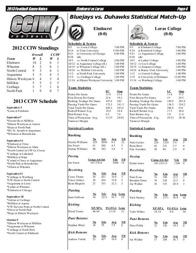 2013 Football Game Notes  Elmhurst vs Loras  Page 4  Bluejays vs. Duhawks Statistical Match-Up Loras College (0-0)  Elmhur...